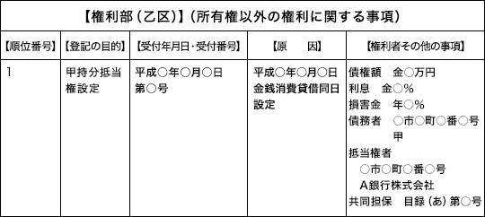 toukikiroku0325